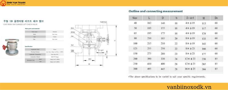 Thông số kỹ thuật van 1 chiều 10k joeun lò xo